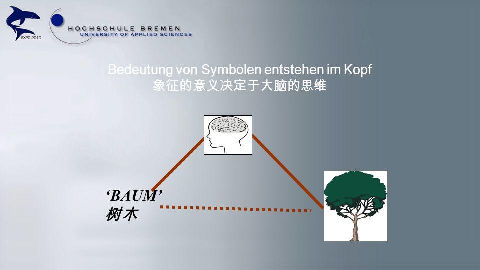 Bedeutung von Symbolen entstehen im Kopf BAUM