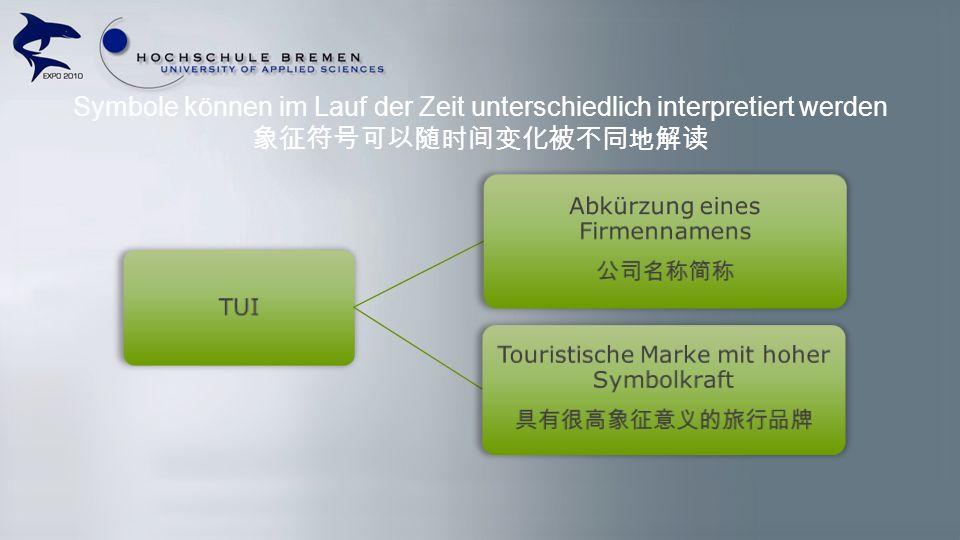 Symbole können im Lauf der Zeit unterschiedlich interpretiert werden TUI Abkürzung eines Firmennamens Touristische Marke mit hoher Symbolkraft