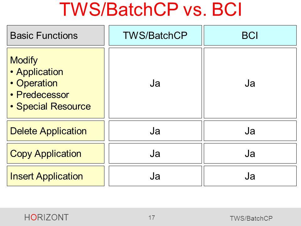 HORIZONT 17 TWS/BatchCP TWS/BatchCP vs. BCI TWS/BatchCPBCI Ja Modify Application Operation Predecessor Special Resource Delete Application Ja Copy App