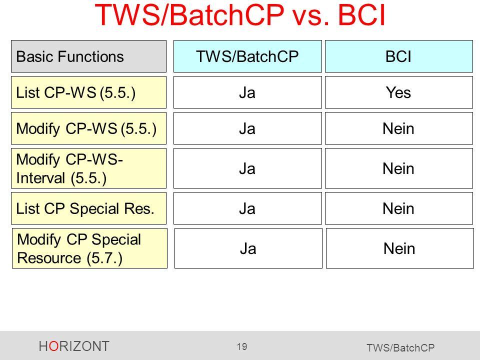 HORIZONT 19 TWS/BatchCP TWS/BatchCP vs. BCI TWS/BatchCPBCI JaYes List CP-WS (5.5.) JaNein Modify CP-WS (5.5.) JaNein List CP Special Res. JaNein Modif