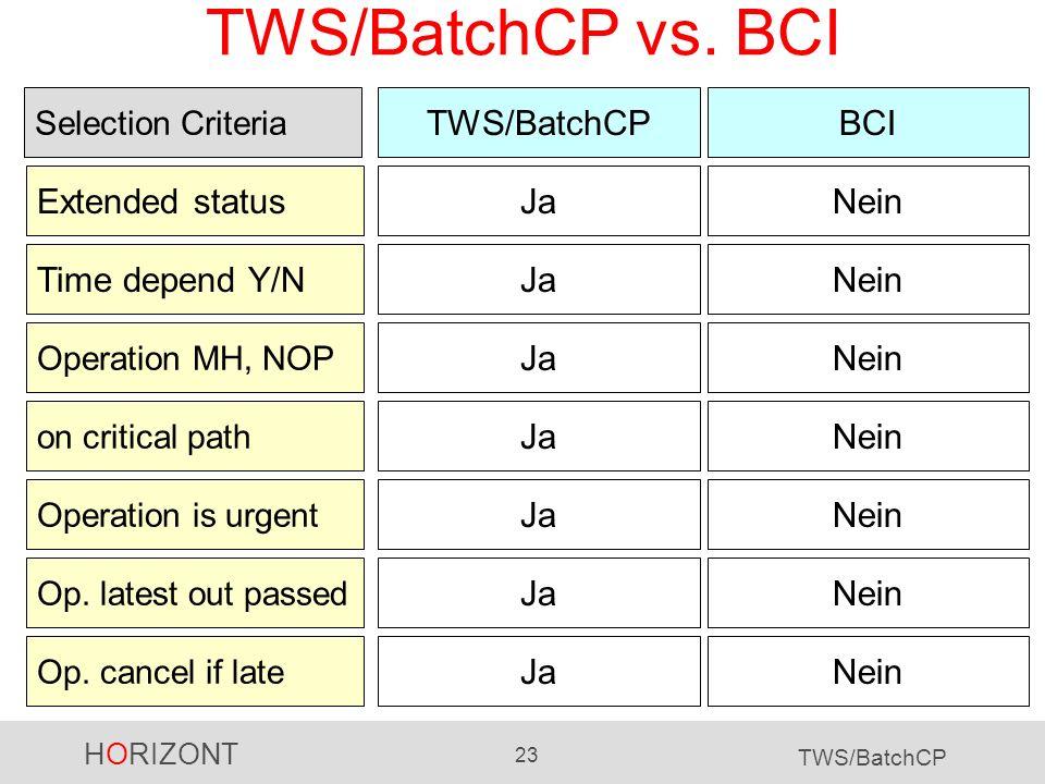 HORIZONT 23 TWS/BatchCP TWS/BatchCP vs. BCI TWS/BatchCPBCI Selection Criteria JaNein JaNeinExtended status Time depend Y/N JaNein JaNein JaNein Operat