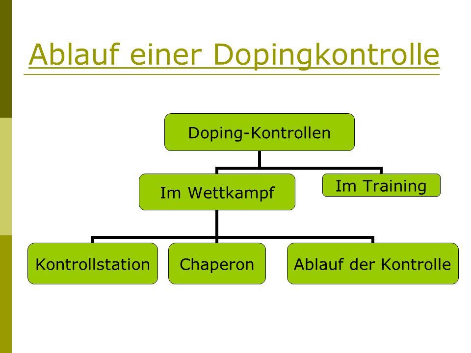 Ablauf einer Dopingkontrolle Doping- Kontrollen Im Wettkampf KontrollstationChaperon Ablauf der Kontrolle Im Training