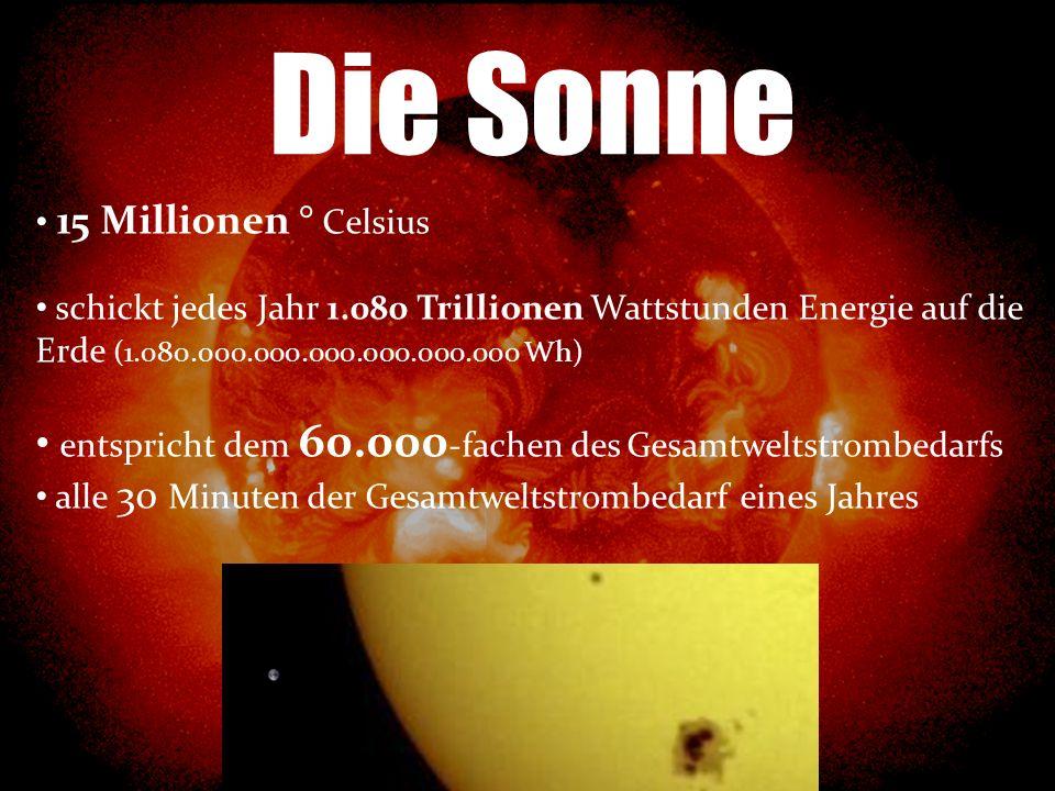 Die Sonne 15 Millionen ° Celsius schickt jedes Jahr 1.080 Trillionen Wattstunden Energie auf die Erde (1.080.000.000.000.000.000.000 Wh) entspricht de