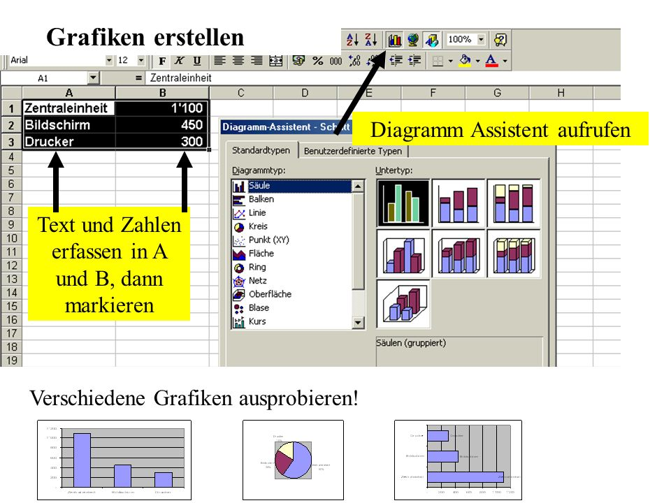 Grafiken erstellen Text und Zahlen erfassen in A und B, dann markieren Diagramm Assistent aufrufen Verschiedene Grafiken ausprobieren!