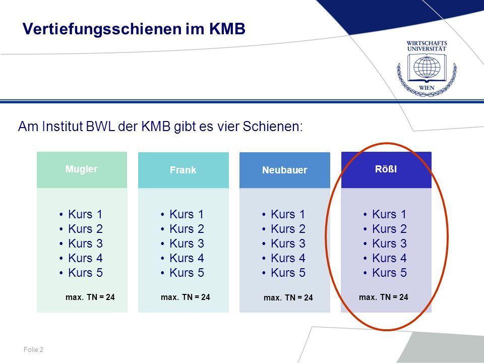 Folie 2 Vertiefungsschienen im KMB Am Institut BWL der KMB gibt es vier Schienen: Mugler Kurs 1 Kurs 2 Kurs 3 Kurs 4 Kurs 5 Frank Kurs 1 Kurs 2 Kurs 3