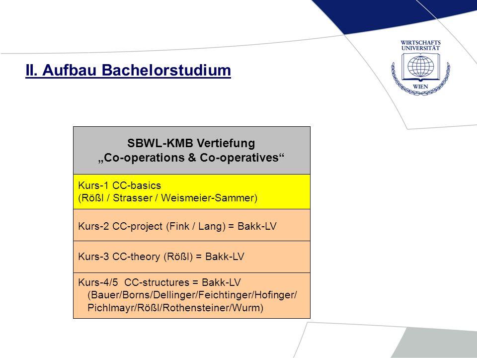 Kurs-4/5 CC-structures = Bakk-LV (Bauer/Borns/Dellinger/Feichtinger/Hofinger/ Pichlmayr/Rößl/Rothensteiner/Wurm) Kurs-3 CC-theory (Rößl) = Bakk-LV Kur