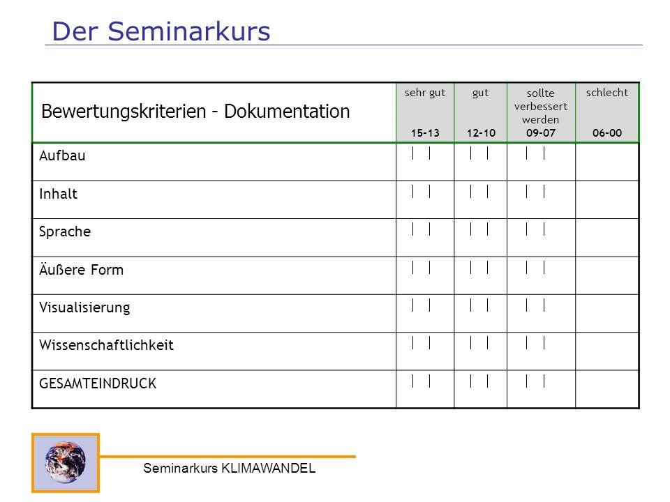 Seminarkurs KLIMAWANDEL Der Seminarkurs sehr gut 15-13 gut 12-10 sollte verbessert werden 09-07 schlecht 06-00 Aufbau Inhalt Sprache Äußere Form Visua