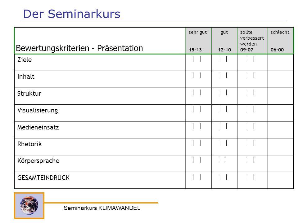 Seminarkurs KLIMAWANDEL Der Seminarkurs sehr gut 15-13 gut 12-10 sollte verbessert werden 09-07 schlecht 06-00 Ziele Inhalt Struktur Visualisierung Me