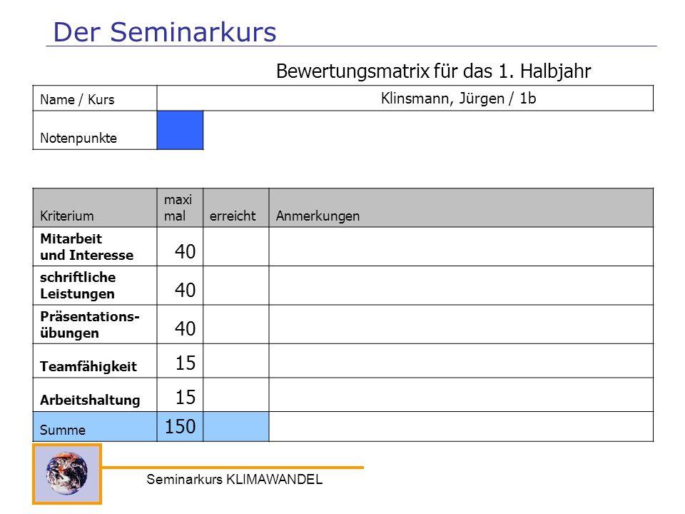 Seminarkurs KLIMAWANDEL Der Seminarkurs Bewertungsmatrix für das 1. Halbjahr Name / Kurs Klinsmann, Jürgen / 1b Notenpunkte Kriterium maxi malerreicht