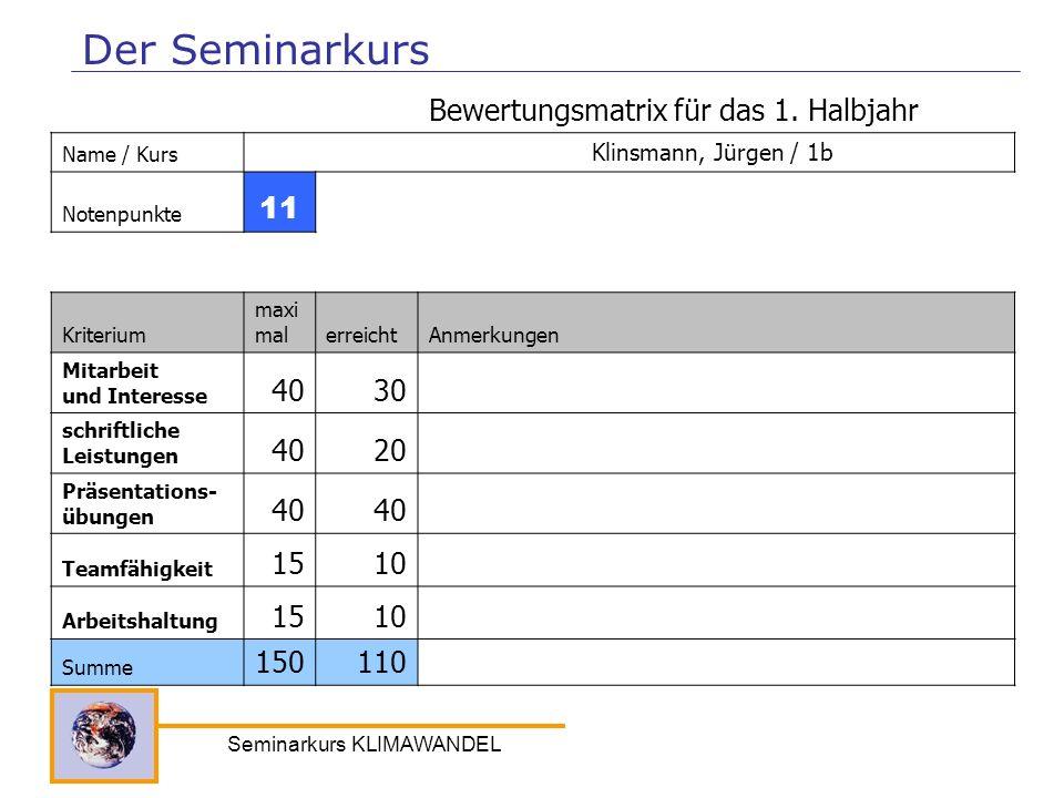Seminarkurs KLIMAWANDEL Der Seminarkurs Bewertungsmatrix für das 1. Halbjahr Name / Kurs Klinsmann, Jürgen / 1b Notenpunkte 11 Kriterium maxi malerrei