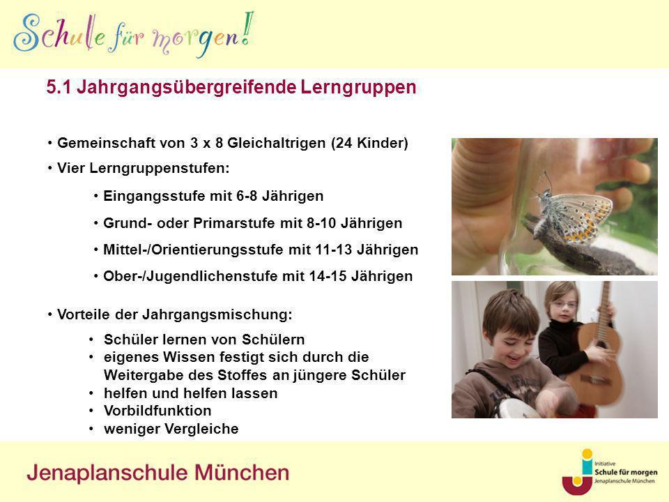 Gemeinschaft von 3 x 8 Gleichaltrigen (24 Kinder) Vier Lerngruppenstufen: Vorteile der Jahrgangsmischung: 5.1 Jahrgangsübergreifende Lerngruppen Einga
