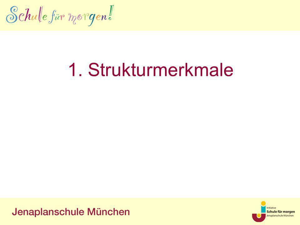 1. Strukturmerkmale