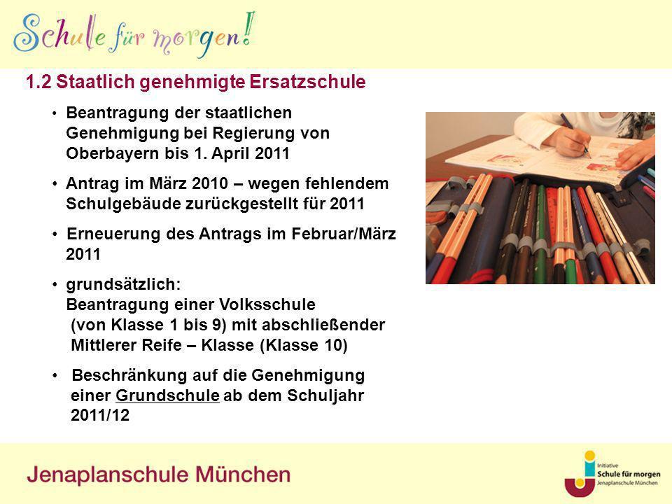 1.2 Staatlich genehmigte Ersatzschule Beantragung der staatlichen Genehmigung bei Regierung von Oberbayern bis 1. April 2011 Antrag im März 2010 – weg
