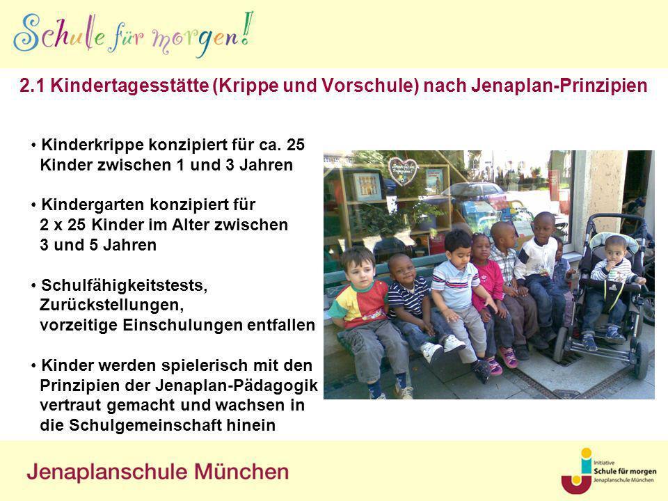 2.1 Kindertagesstätte (Krippe und Vorschule) nach Jenaplan-Prinzipien Kinderkrippe konzipiert für ca. 25 Kinder zwischen 1 und 3 Jahren Kindergarten k