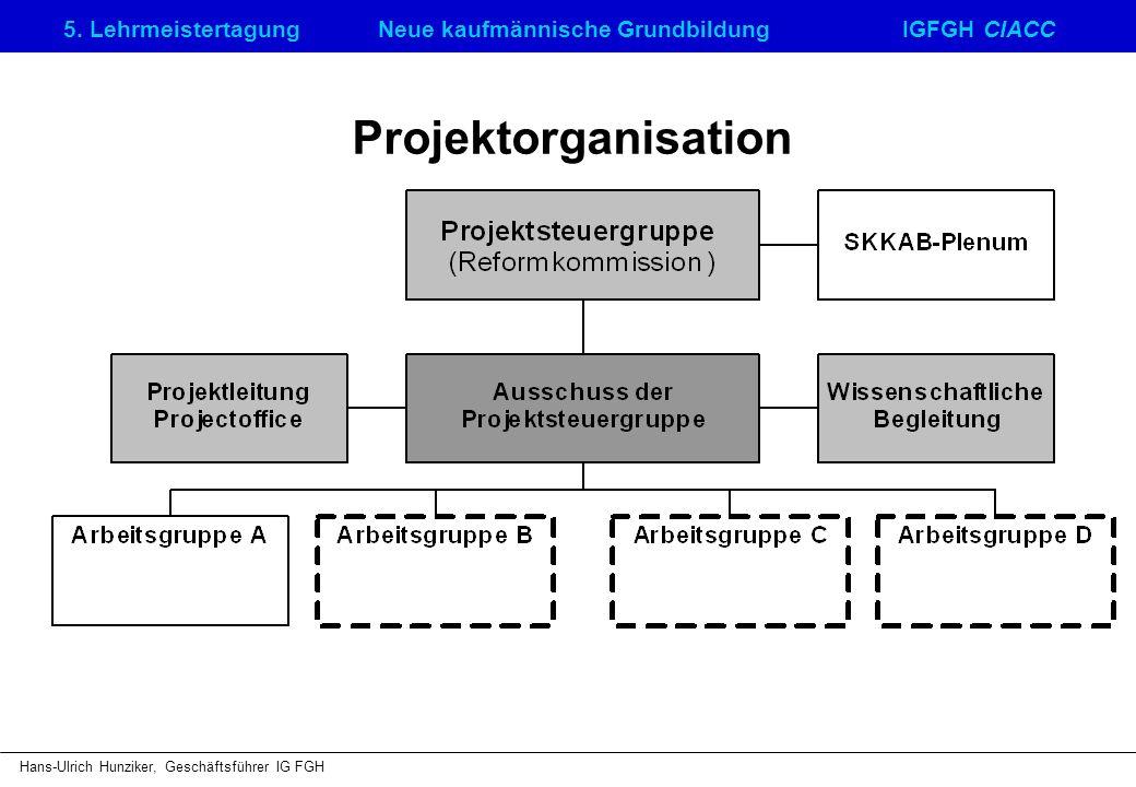 5. LehrmeistertagungNeue kaufmännische GrundbildungIGFGH CIACC Hans-Ulrich Hunziker, Geschäftsführer IG FGH Projektorganisation