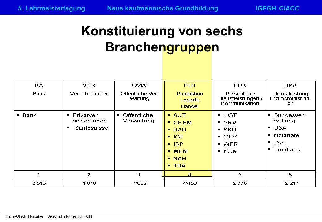 5. LehrmeistertagungNeue kaufmännische GrundbildungIGFGH CIACC Hans-Ulrich Hunziker, Geschäftsführer IG FGH Konstituierung von sechs Branchengruppen