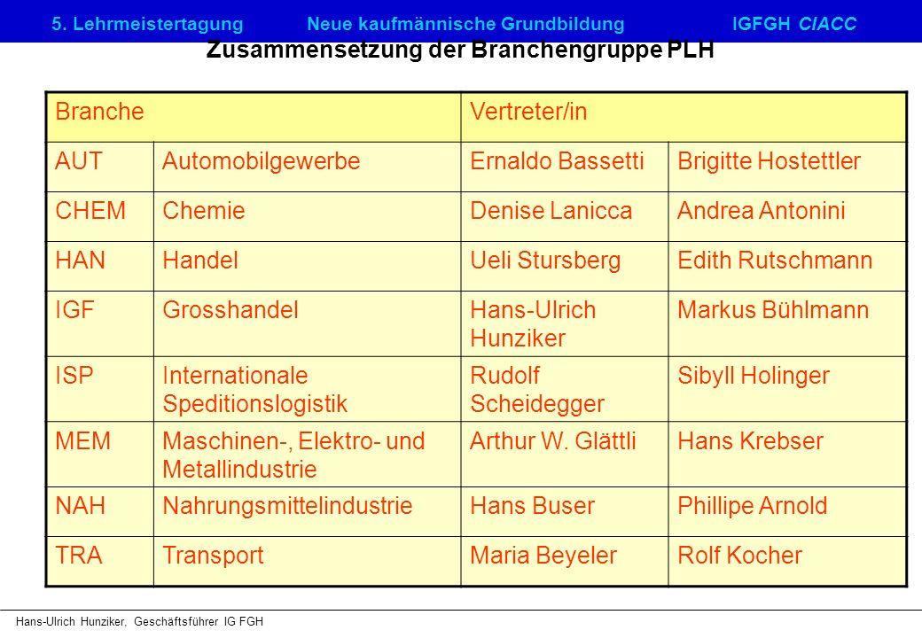 5. LehrmeistertagungNeue kaufmännische GrundbildungIGFGH CIACC Hans-Ulrich Hunziker, Geschäftsführer IG FGH Zusammensetzung der Branchengruppe PLH Bra