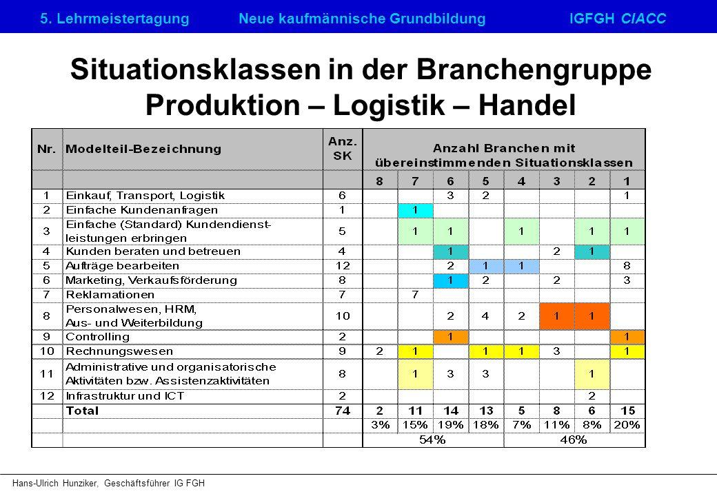 5. LehrmeistertagungNeue kaufmännische GrundbildungIGFGH CIACC Hans-Ulrich Hunziker, Geschäftsführer IG FGH Situationsklassen in der Branchengruppe Pr