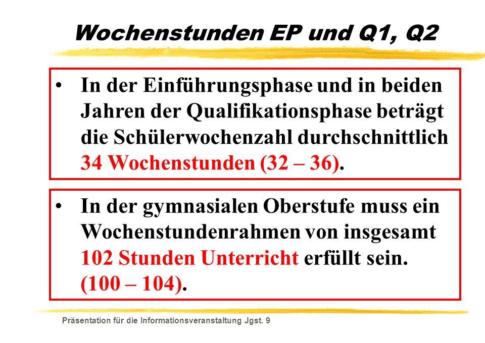 Präsentation für die Informationsveranstaltung Jgst. 9 Wochenstunden EP und Q1, Q2 In der Einführungsphase und in beiden Jahren der Qualifikationsphas