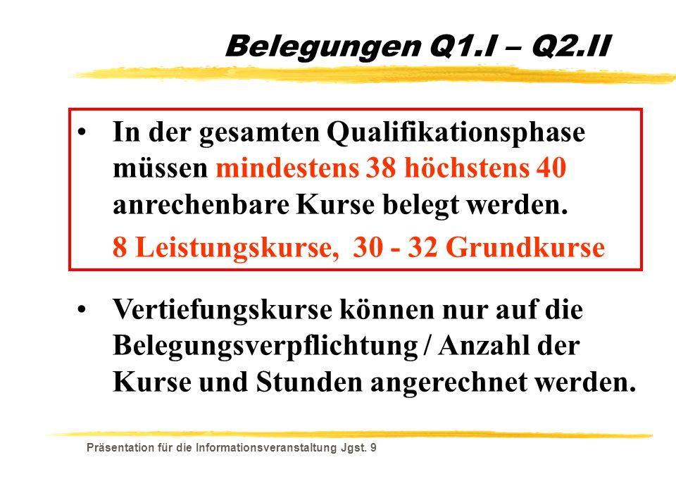 Präsentation für die Informationsveranstaltung Jgst. 9 Belegungen Q1.I – Q2.II In der gesamten Qualifikationsphase müssen mindestens 38 höchstens 40 a
