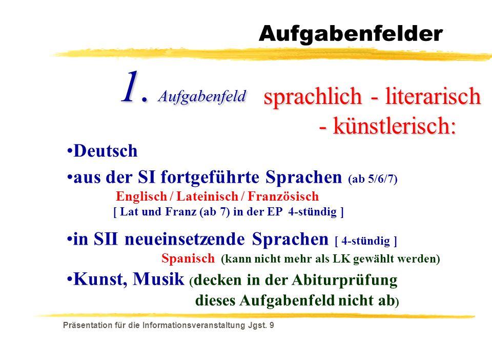 Präsentation für die Informationsveranstaltung Jgst.