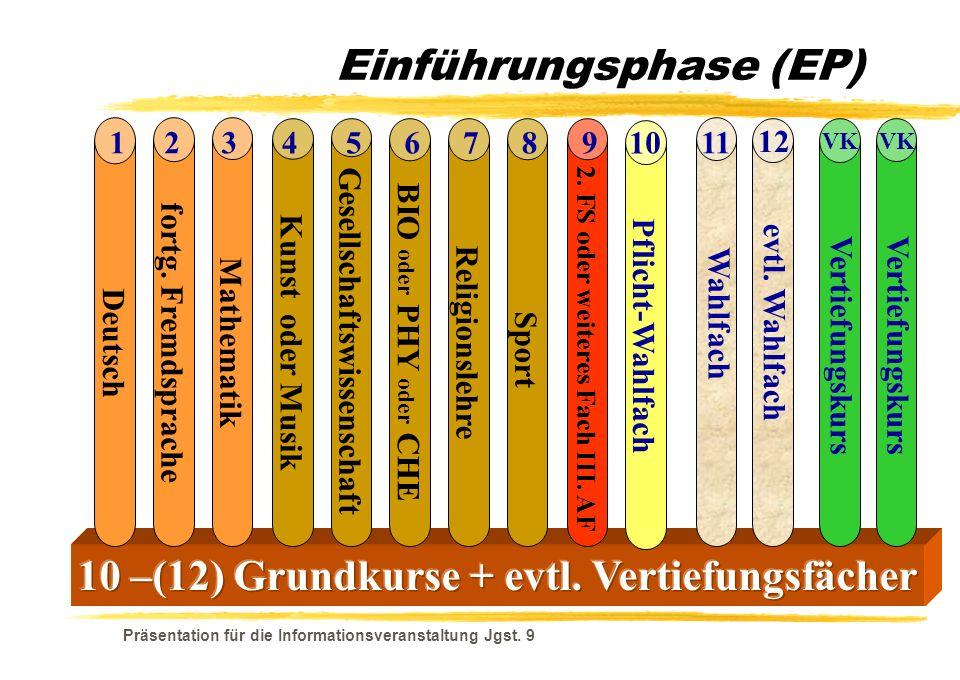 Präsentation für die Informationsveranstaltung Jgst. 9 Einführungsphase (EP) Deutsch 1 fortg. Fremdsprache 2 Mathematik 3 Kunst oder Musik 4 Gesellsch