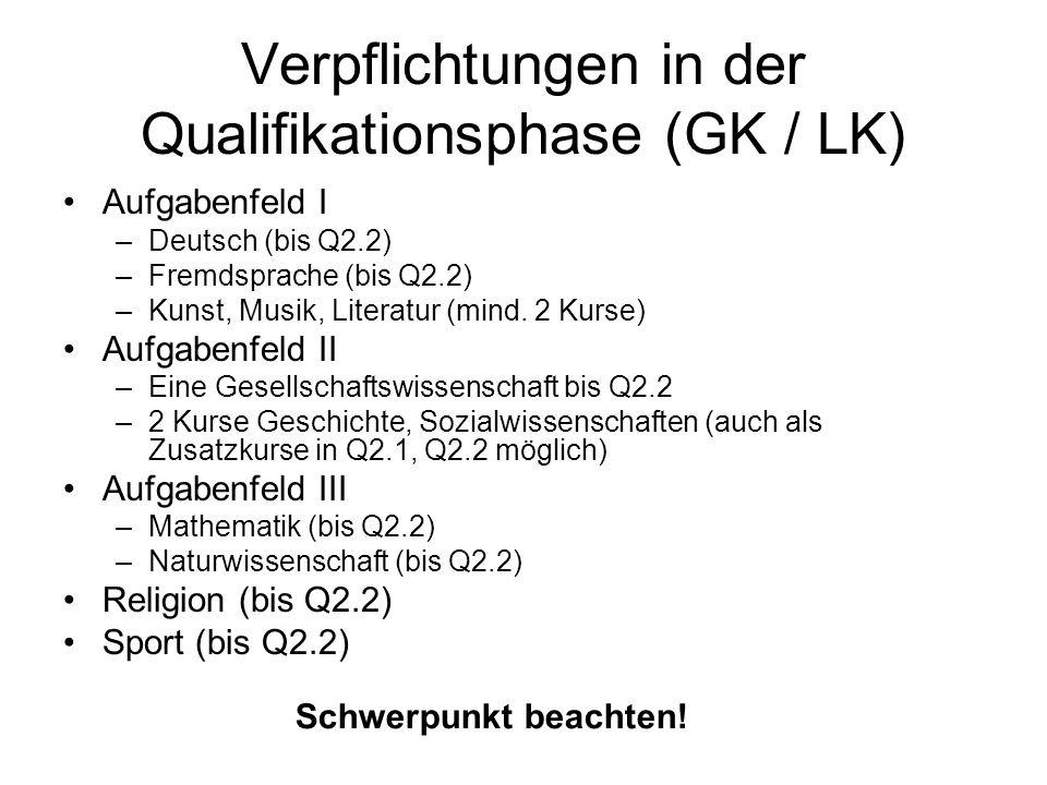 Verpflichtungen in der Qualifikationsphase (GK / LK) Aufgabenfeld I –Deutsch (bis Q2.2) –Fremdsprache (bis Q2.2) –Kunst, Musik, Literatur (mind. 2 Kur