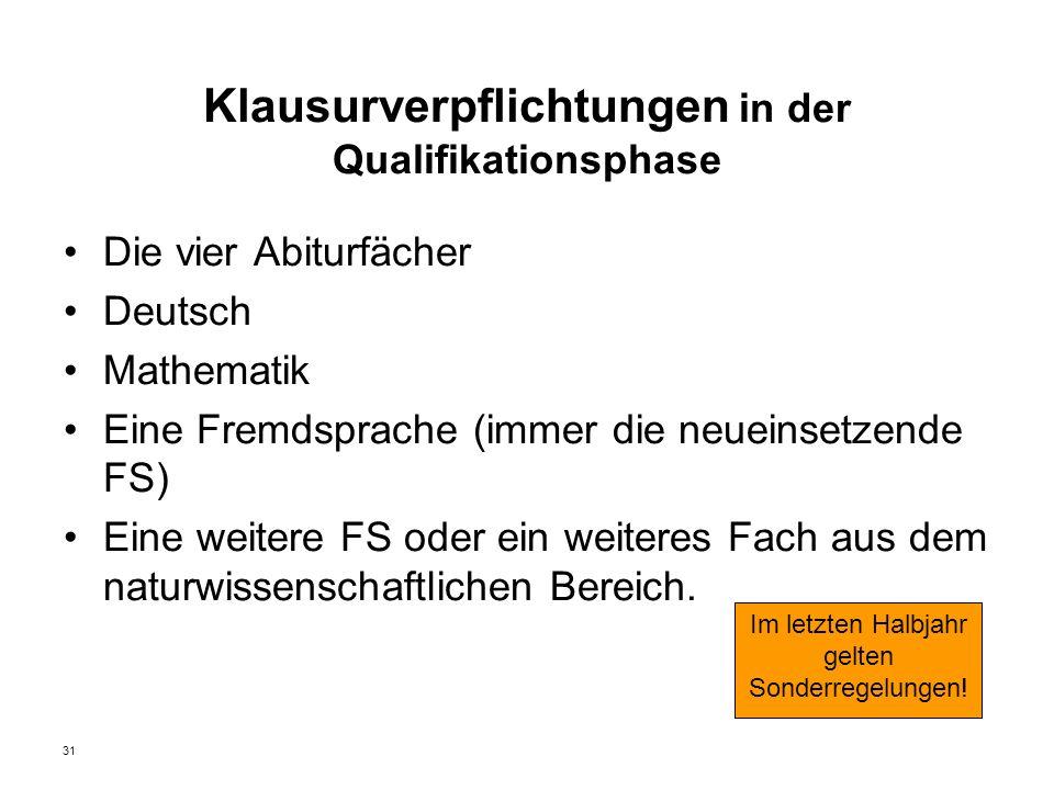 31 Die vier Abiturfächer Deutsch Mathematik Eine Fremdsprache (immer die neueinsetzende FS) Eine weitere FS oder ein weiteres Fach aus dem naturwissen