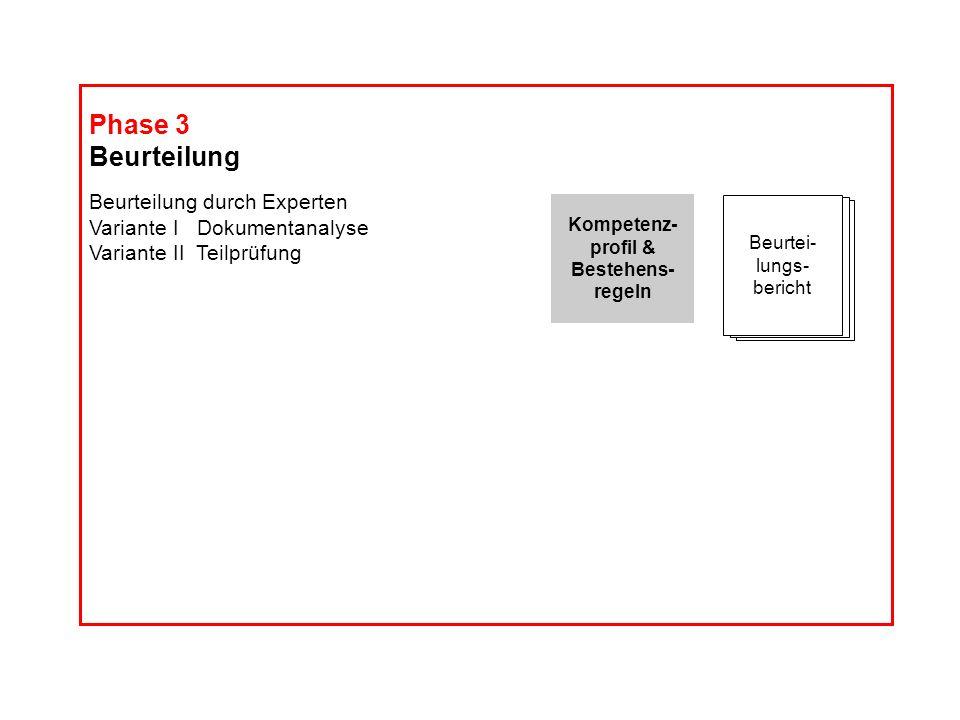 Dossier Kompetenz- profil Phase 3 Beurteilung Beurteilung durch Experten Variante I Dokumentanalyse Variante II Teilprüfung Beurtei- lungs- bericht Be