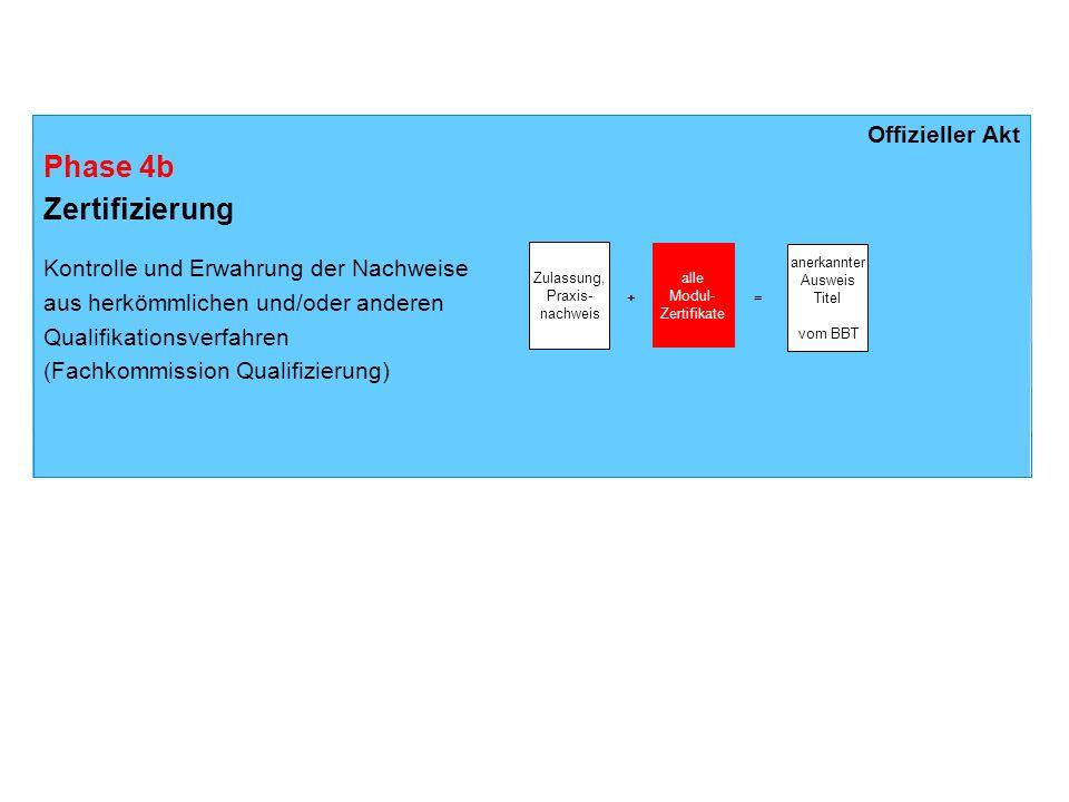 Offizieller Akt + = Phase 4b Zertifizierung Kontrolle und Erwahrung der Nachweise aus herkömmlichen und/oder anderen Qualifikationsverfahren (Fachkomm