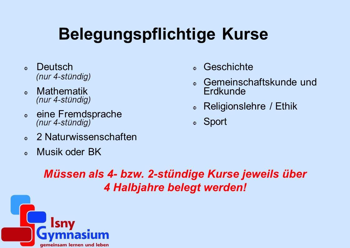 Fünf 4-stündige Kurse (Kernfächer) Deutsch und Mathematik und eine Fremdsprache & Fremdsprache oder Naturwissenschaft & Fach des Pflichtbereichs (FS, Mu, Bk, Naturwiss., G, Ek, Gk, Rel/Ethik, Sport) Alle anderen Kurse sind 2-stündig