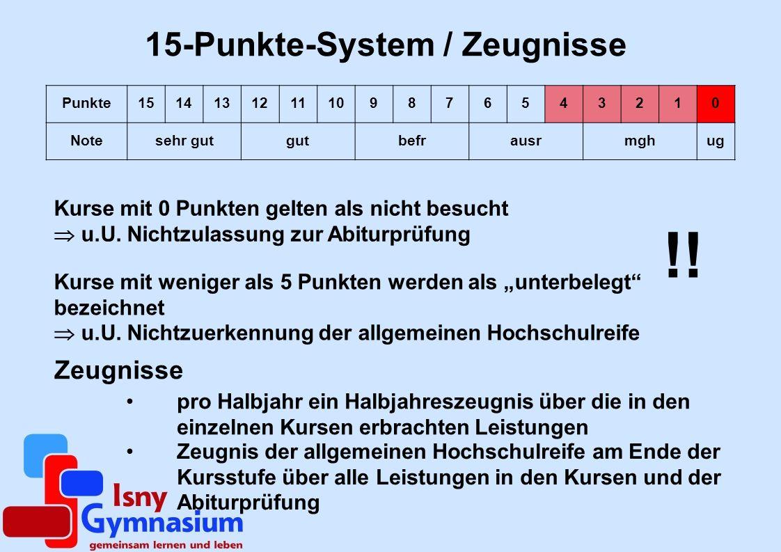 Abiturprüfung Schriftliche Prüfung Deutsch Mathematik Fremdsprache *) ein weiteres Kernfach **) Durch die Prüfungsfächer müssen alle 3 Aufgabenfelder abgedeckt sein.