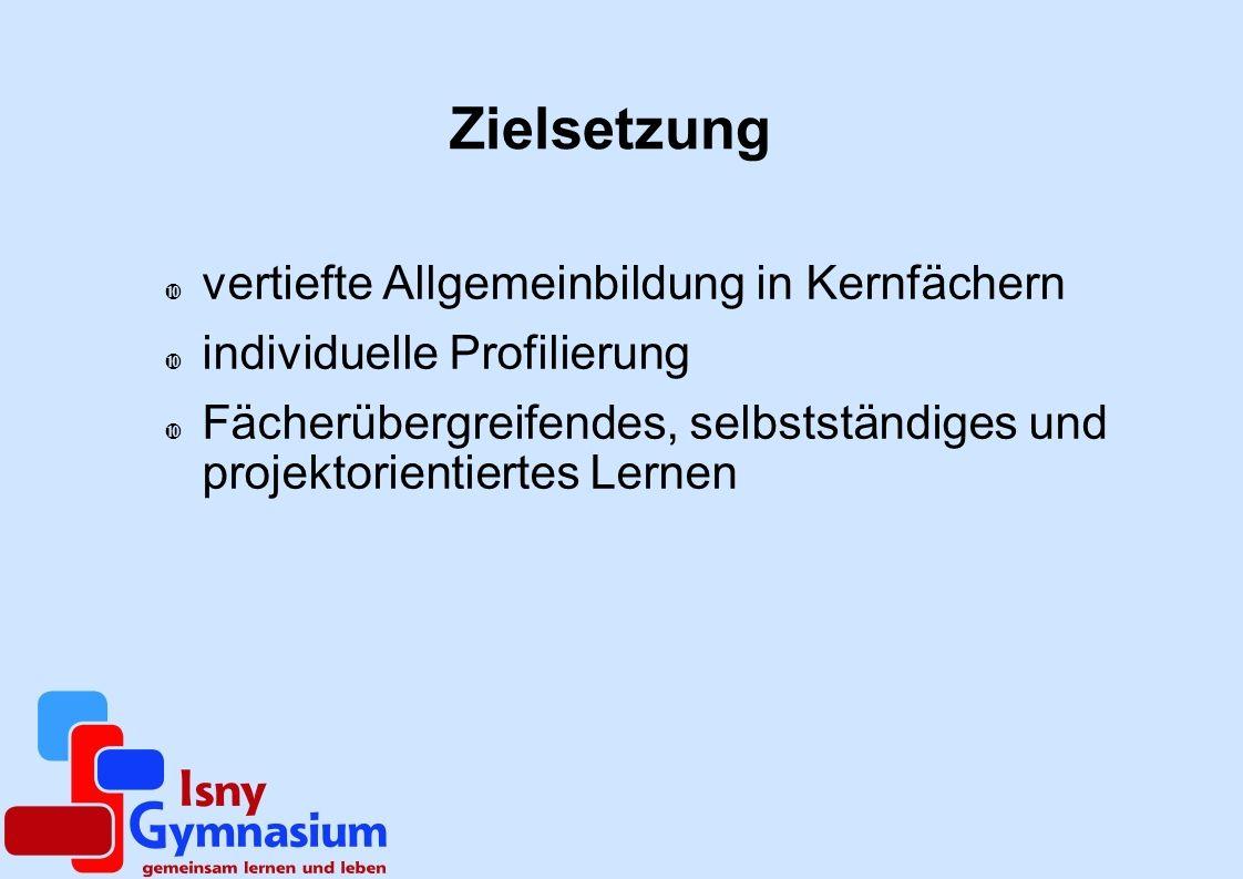 Folgefragen des Abiturs 2012 Prognose der Schulabgänger mit allgemeiner und fachgebundener Hochschulreife: 2011: 48.600 2012: 71.100 2013: 49.800 Doppelte Abiturjahrgänge in den Ländern: 2011: Bayern, Niedersachsen 2012: Baden-Württemberg, Brandenburg, Hessen (1.