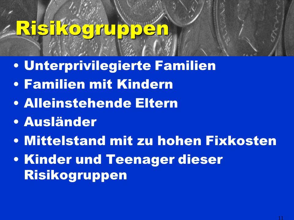 11 Risikogruppen Unterprivilegierte Familien Familien mit Kindern Alleinstehende Eltern Ausländer Mittelstand mit zu hohen Fixkosten Kinder und Teenager dieser Risikogruppen