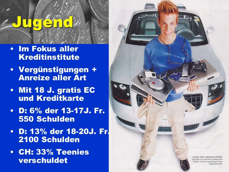 13 Jugend Im Fokus aller Kreditinstitute Vergünstigungen + Anreize aller Art Mit 18 J.