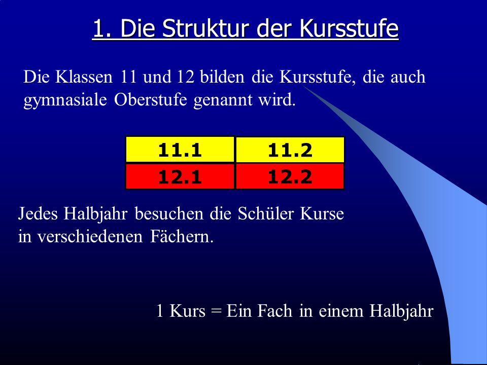 1. Die Struktur der Kursstufe Die Klassen 11 und 12 bilden die Kursstufe, die auch gymnasiale Oberstufe genannt wird. 11.1 11.2 12.1 12.2 Jedes Halbja