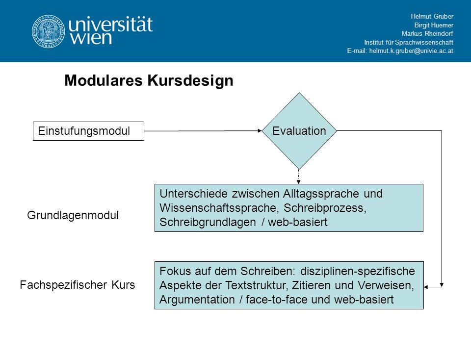 Helmut Gruber Birgit Huemer Markus Rheindorf Institut für Sprachwissenschaft E-mail: helmut.k.gruber@univie.ac.at Modulares Kursdesign Einstufungsmodu