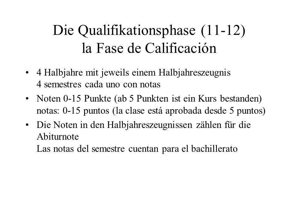Die Qualifikationsphase (11-12) la Fase de Calificación 4 Halbjahre mit jeweils einem Halbjahreszeugnis 4 semestres cada uno con notas Noten 0-15 Punk