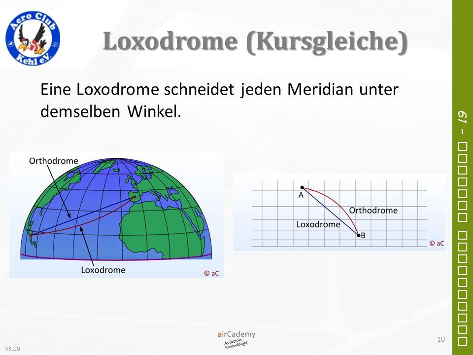 V3.00 61 – General Navigation Loxodrome (Kursgleiche) Eine Loxodrome schneidet jeden Meridian unter demselben Winkel. 10