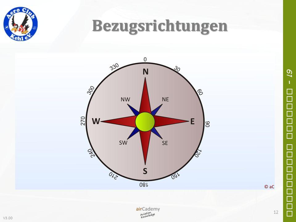 V3.00 61 – General Navigation Bezugsrichtungen 12