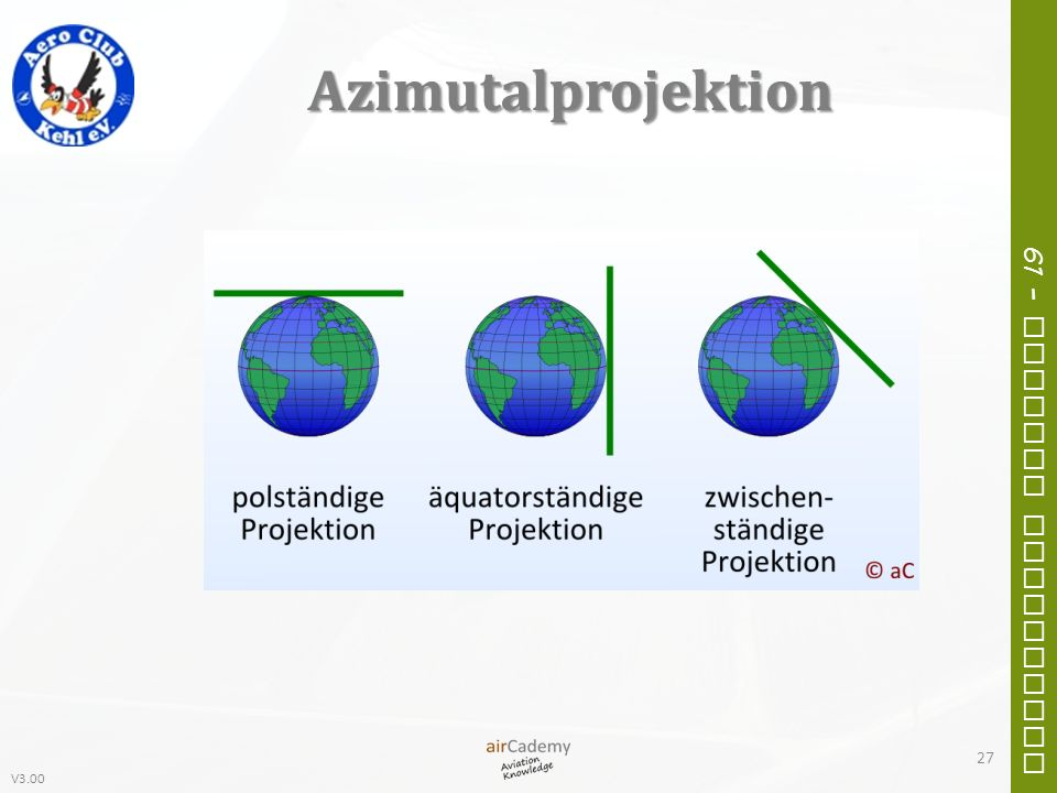 V3.00 61 – General Navigation Azimutalprojektion 27
