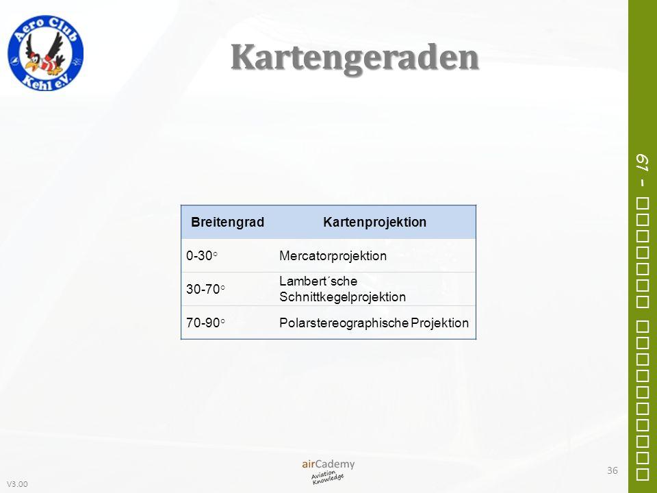 V3.00 61 – General Navigation Kartengeraden 36 BreitengradKartenprojektion 0-30°Mercatorprojektion 30-70° Lambert´sche Schnittkegelprojektion 70-90°Po