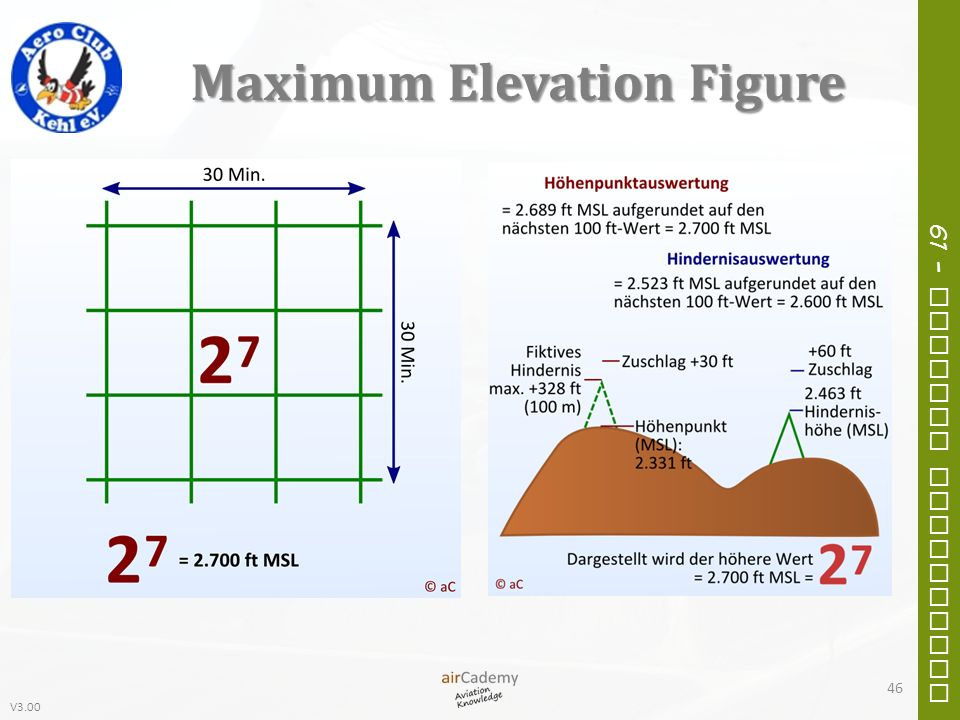 V3.00 61 – General Navigation Maximum Elevation Figure 46