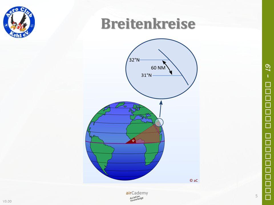 V3.00 61 – General Navigation Kartengeraden 36 BreitengradKartenprojektion 0-30°Mercatorprojektion 30-70° Lambert´sche Schnittkegelprojektion 70-90°Polarstereographische Projektion