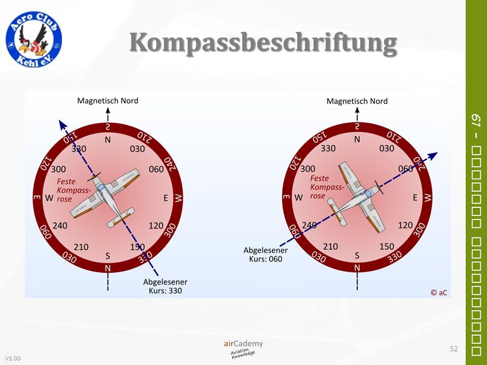 V3.00 61 – General Navigation Kompassbeschriftung 52