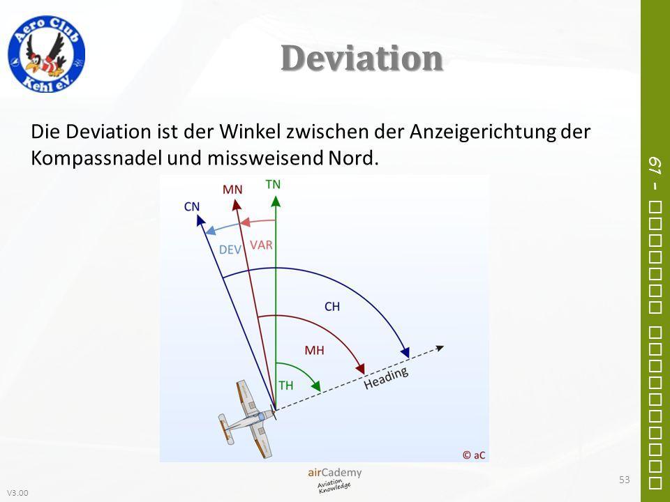 V3.00 61 – General Navigation Deviation Die Deviation ist der Winkel zwischen der Anzeigerichtung der Kompassnadel und missweisend Nord. 53