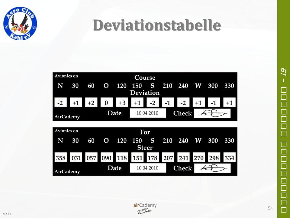 V3.00 61 – General Navigation Deviationstabelle 54