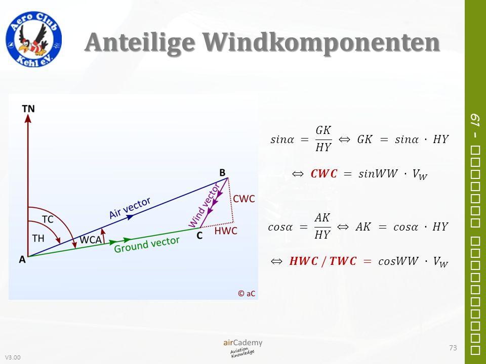 V3.00 61 – General Navigation Anteilige Windkomponenten 73