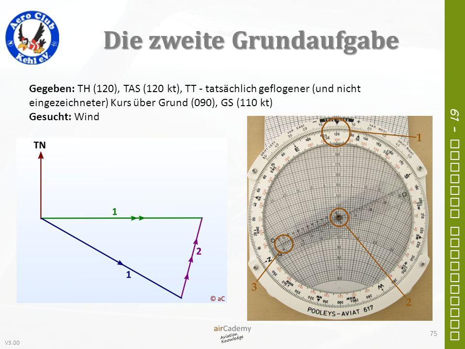 V3.00 61 – General Navigation Die zweite Grundaufgabe Gegeben: TH (120), TAS (120 kt), TT - tatsächlich geflogener (und nicht eingezeichneter) Kurs üb