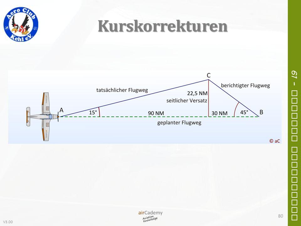 V3.00 61 – General Navigation Kurskorrekturen 80
